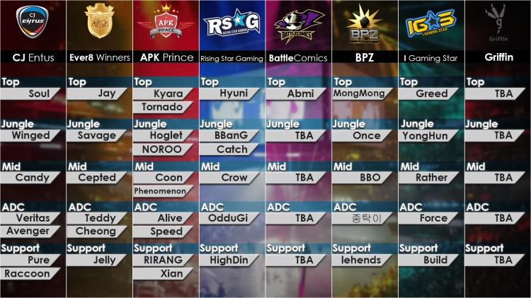 teamplayernames2